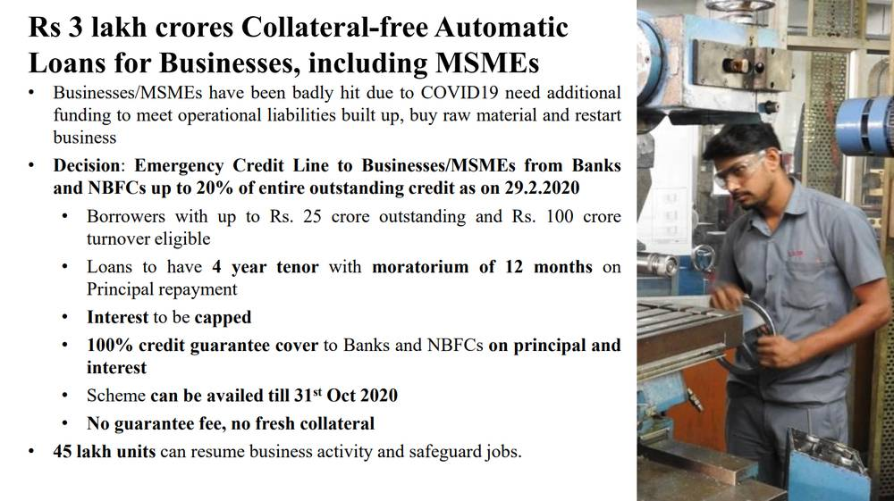 MSME Loans - Coronavirus
