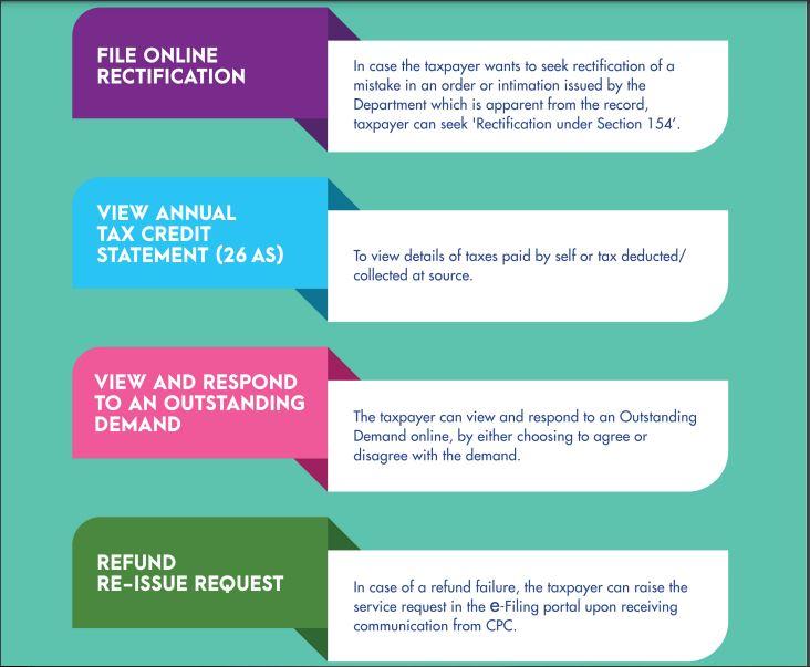 Income Tax New e-filing Portal - Benefits