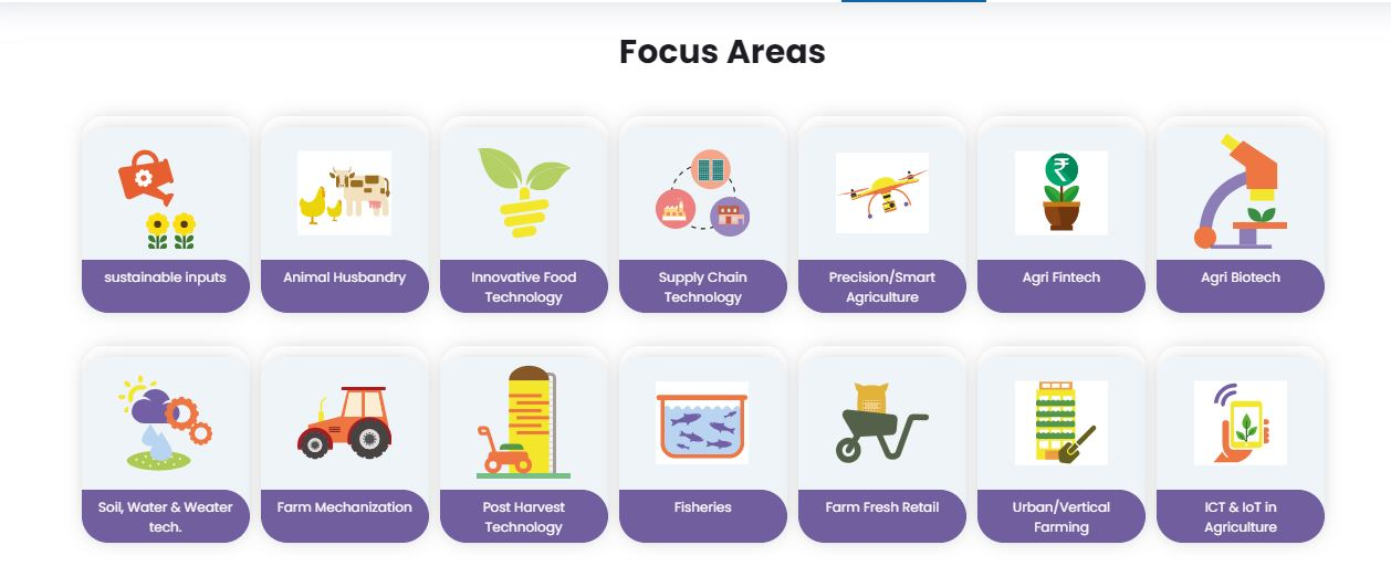 Agri Udaan 4.0 for Food and Agribusiness startups